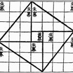 Chou-Pei Suan-Ching (hacia el 300 a.n.e.)